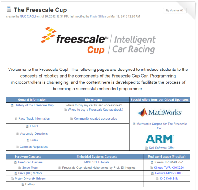 freescale-cup-libraries